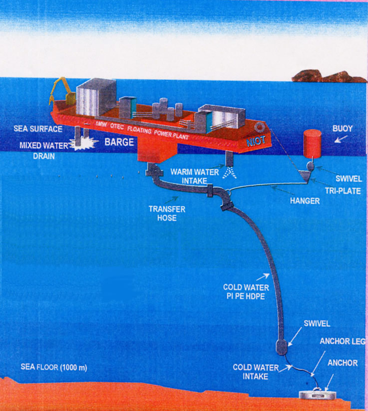 http://wastedenergy.files.wordpress.com/2010/07/otec_floating.jpg